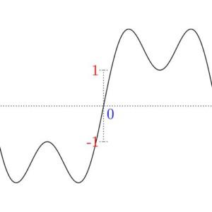 Signal Processing 1
