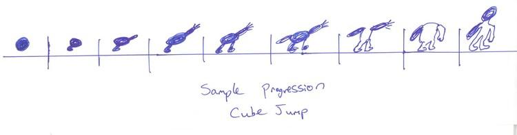 sample progression cube jump