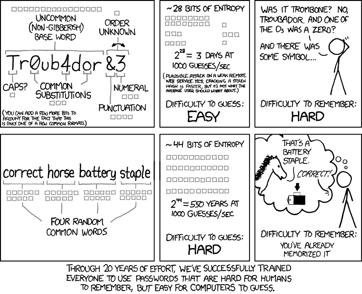 A embedded image displaying xkcd webcomic 936 titled password strength.
