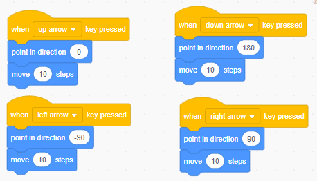 Different arrow key directions with added movement codes.
