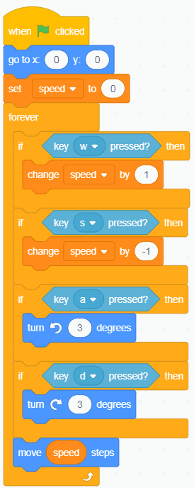 Scratch code blocks with a changed variable.