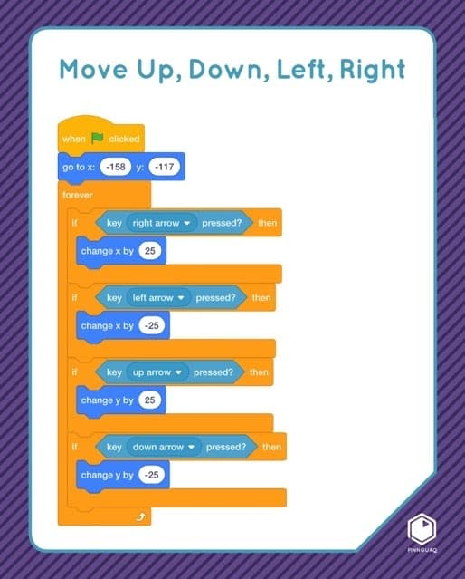 Move up, down, left, right Scratch card