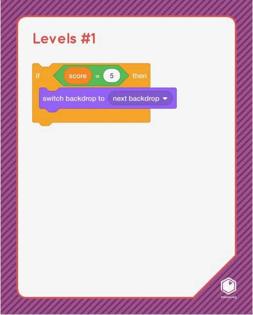Levels scratch card.
