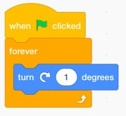 When green flag clicked, forever, turn 1 degrees blocks connected in Scratch.