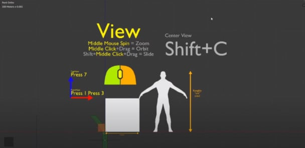 A scene set up in Blender with an image of a computer mouse, a box, and a person, describing how to use Blender.
