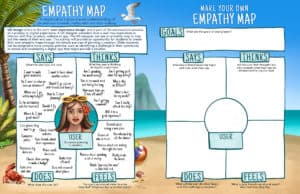An empath map activity illustrated by Alana McCarthy.