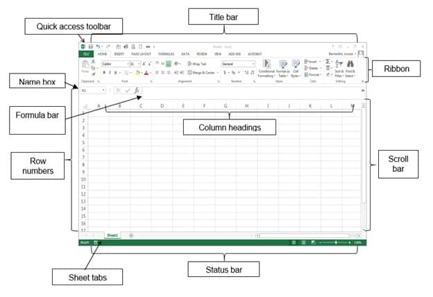 Parts of the Excel screen
