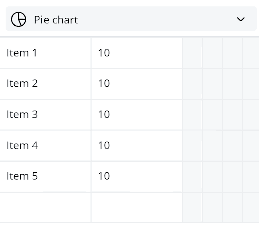 The data table for a pie chart.