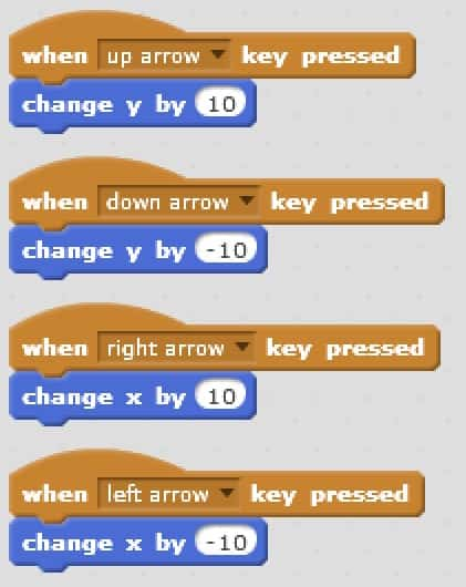 A block of Scratch instructions using a forever loop and change x rules. It has a condition that if x gets too low it resets.