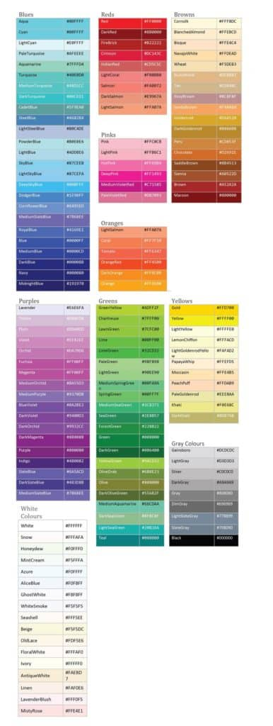 A table of colour codes.