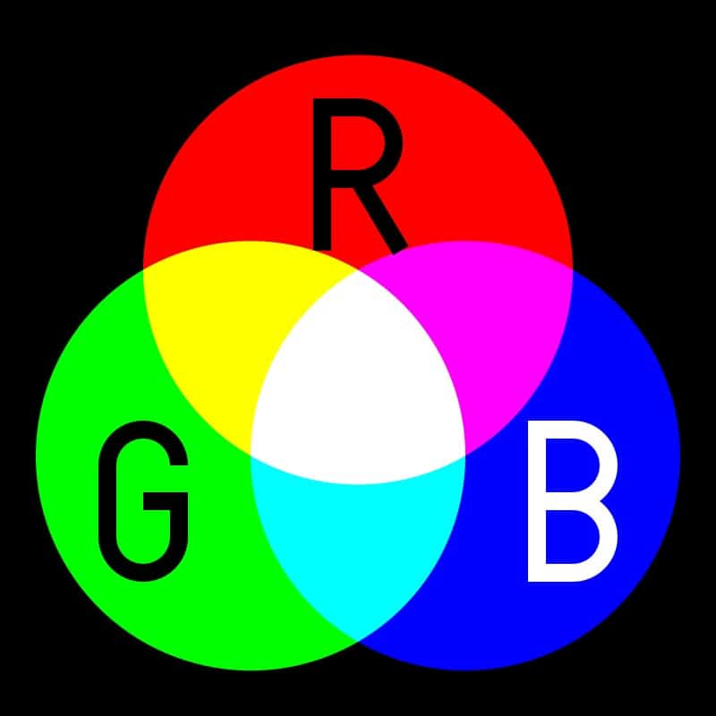 The colours red blue and green displayed to show how additive colours work