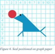Seal positioned on graph paper.