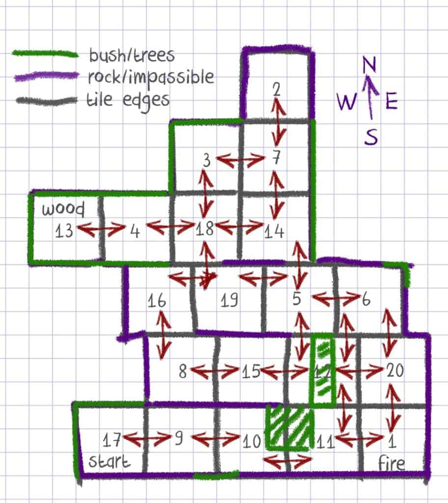 The tile layout.