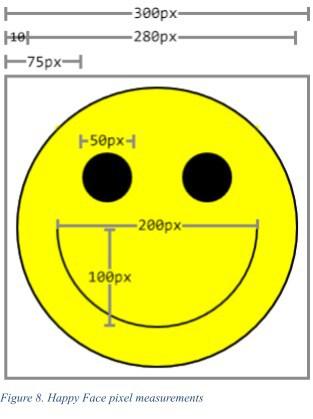 Happy face pixel measurements.