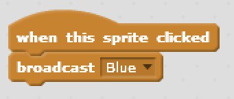 Blue being broadcast when the sprite is clicked