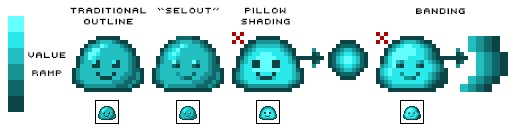 Different examples of shading using a slime sprite with the value ramp at the left of all the sprites