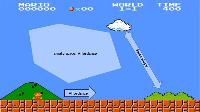 Opening screen in Super Mario Brothers indicating the empty space and the direction of Affordance. It also points out that the clouds and bushes used the same shape when they were created