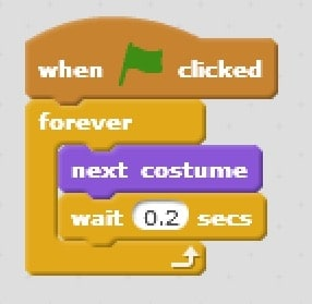 A forever block being wrapped around a next costume block with a wait block to make the sprite's costume change when green flag is clicked.