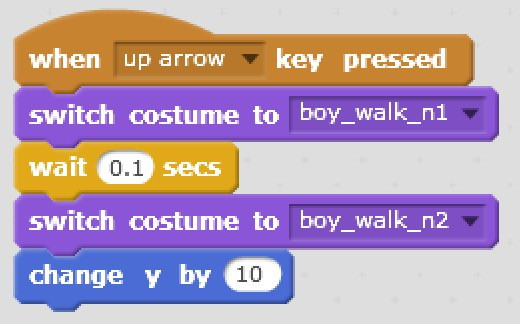 A block of instructions that directs the boy to change his costume. It uses a wait function and an additional change to create an animation.